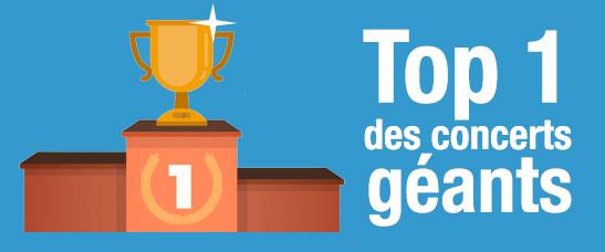 Top-1-Moscou