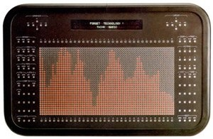 Technos Axcel (1987)