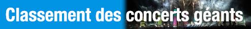 classement-des-concerts-geants-de-jean-michel-jarre
